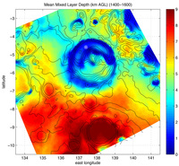 Mesoscale Modeling of the Circulation in the Gale Crater Region